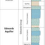 Generalized Stratigraphic Column