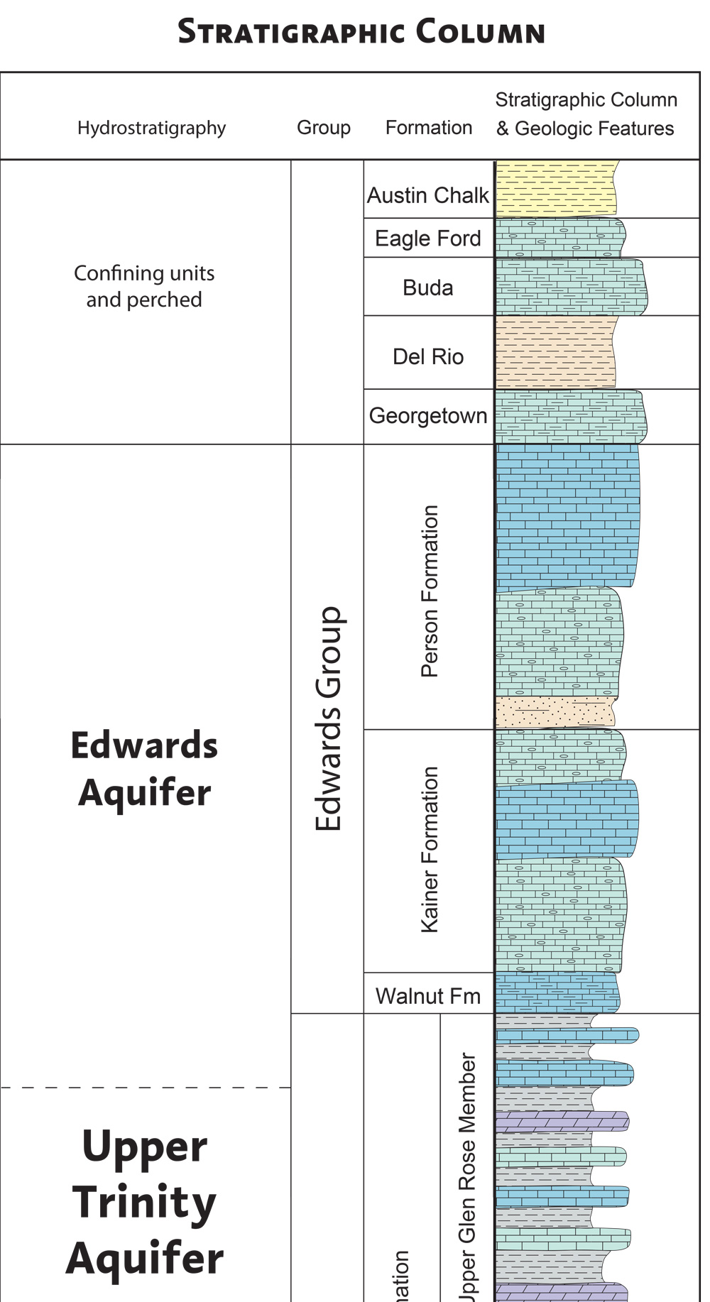 Maps Barton Springs Edwards Aquifer Conservation District